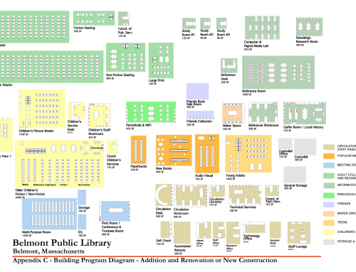 Belmont Library Feasibility Study